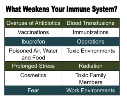 4 Things You Didn't Know About Vaccines   In lieu of a podcast today, I want you to tune in to another broadcast: a recording of a two-hour lecture by chiropractic doctor R. E. Tent of Diverse Health Services in Novi, Michigan. It will blow your mind -- it did mine. Please, please watch this video. You'll learn 4 things about vaccines I bet you didn't know.   TraditionalCookingSchool.com