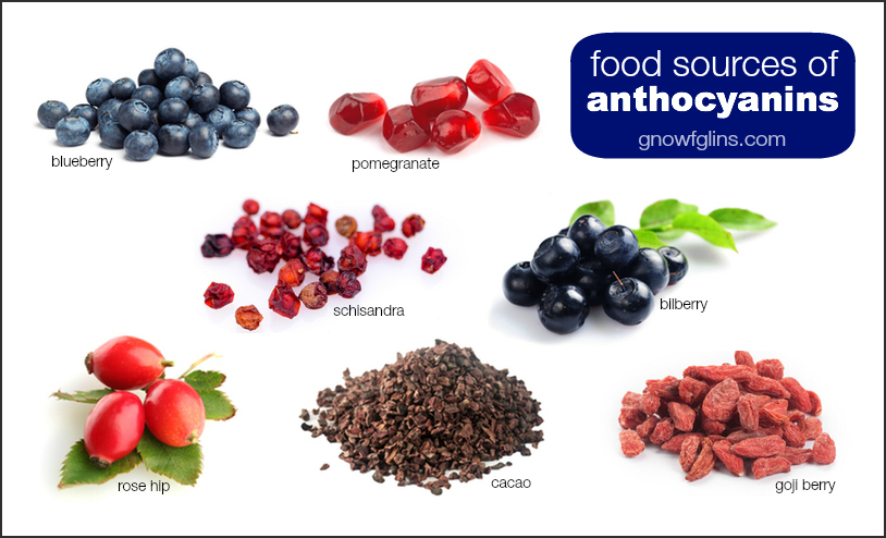Anthocyanins: More To Love Than Color
