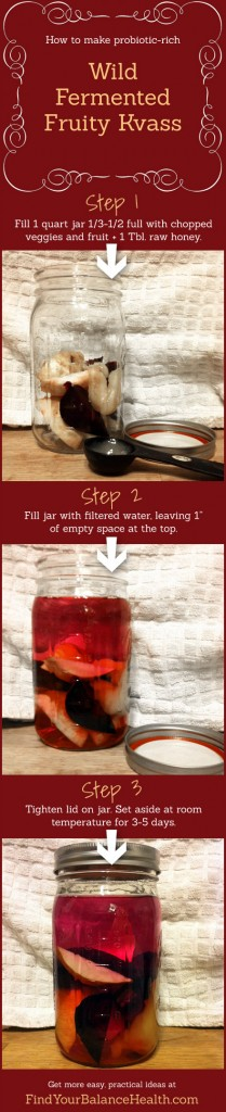 photo collage showing the steps to make wild fermented fruity kvass