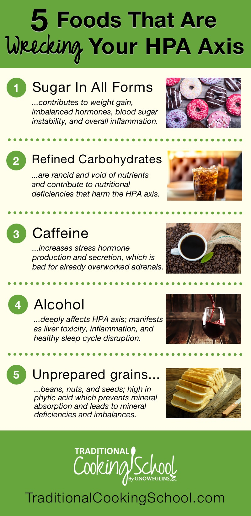 infographic of 5 foods that wreck the HPA axis